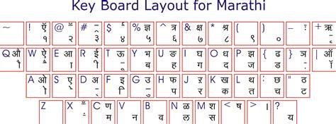 layout fonts download download unicode marathi fonts free bittorrentplaza