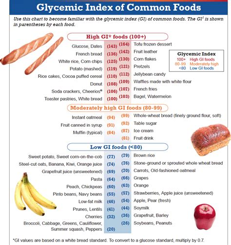 glycemic index vegetables diet low glycemic vegetables sheet by davidpol