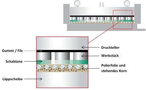 Wie Stahl Polieren by St 228 Hli Polieren