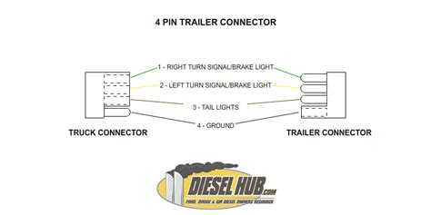 4 pin connector wiring diagram 4 pin trailer diagram