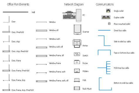 network layout symbols design elements network layout floorplan