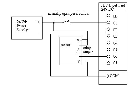 plc relay wiring diagram 28 images ebook automating