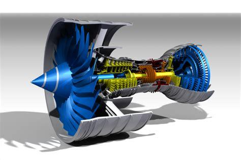 gas vs elektrische öfen турбовентиляторный реактивный двигатель техника и человек