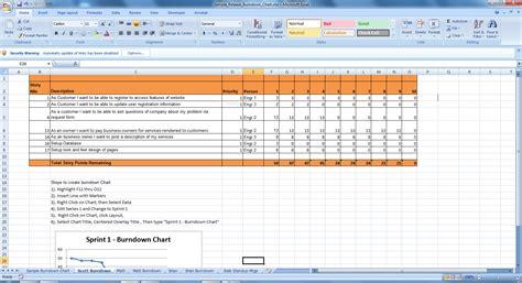 burndown chart excel template 28 images burn diagram
