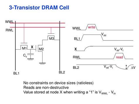 transistor cells transistor cells 28 images cmos digital integrated circuits ppt transistor inside cell