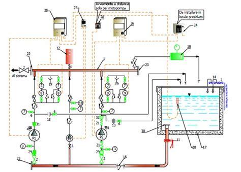 alimentazione pompe antincendio alimentazione elettrica pompe antincendio uni 12845