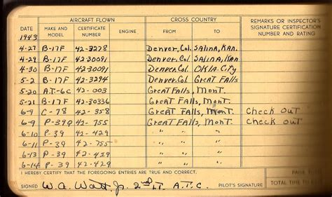 Old Logbook The House Of Rapp Aircraft Logbook Entry Template