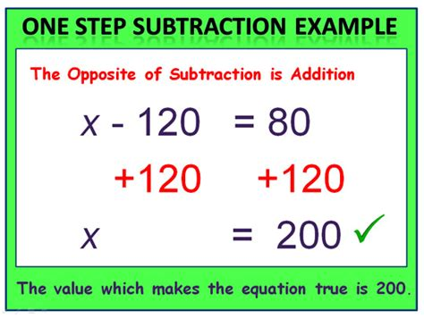 One Step Equations Addition And Subtraction Worksheet by Archives Mrs Dropiewski Pre Algebra