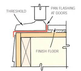 96 Sliding Patio Door Weather 173 Tight Exteriors Jlc Online Moisture Barriers