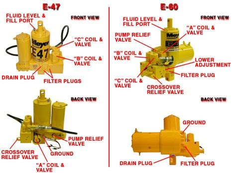 meyers e47 wiring diagram meyer e 60 parts diagram