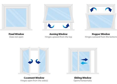 basement window styles to suit your needs best reports