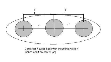 Kitchen Faucet Hole Size | kitchen faucet tap hole sizes for centerset and widespread