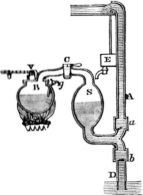 savery s steam engine diagram savery engine clipart etc