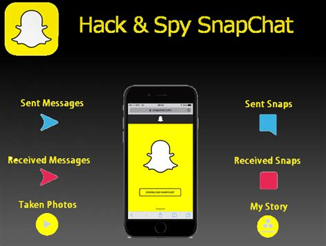 Is It Possible To Hack Someones Snapchat | how to hack someone snapchat without them knowing reveal