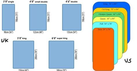 european bed sizes us vs uk bed sizes bedrooms sweet dreams