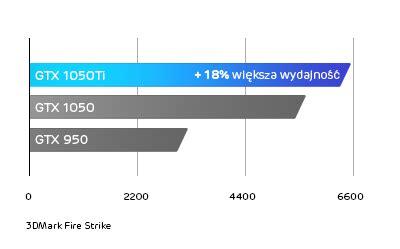 Asus Rog Gl753ve Gc050t Win 10 I7 7700 asus rog strix gl753ve i7 7700 8gb 1tb win10 1050ti