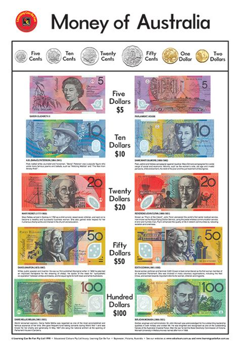 printable fake money australia money of australia poster learning can be fun