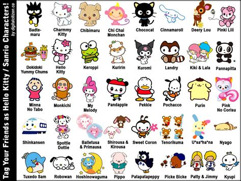 hello kitty character wallpaper sanrio images sanrio hd wallpaper and background photos