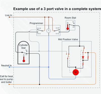 wiring diagram 3 port valve sunvic zone valve wiring