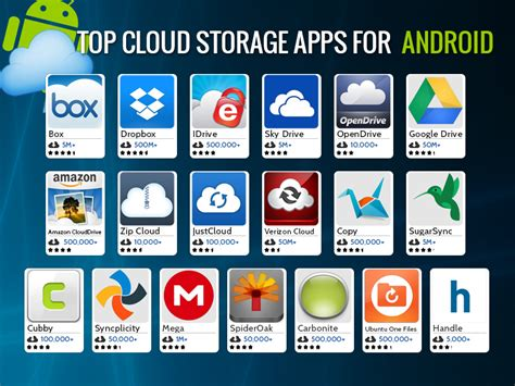 top cloud storage apps for android top apps - Android Cloud Storage