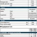 Suzuki Jimny Specification Pics For Gt 2014 Suzuki Jimny Specs