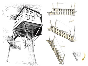 drawbridge style stairs lift up to secure treehouse retreat construction images treehouse chronicles