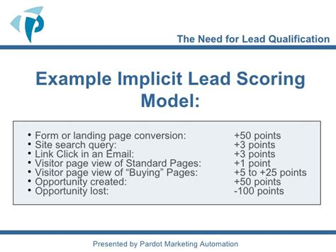 Sugarcon 2010 Presentation Pardot Introduction To B2b Lead Scoring Lead Scoring Model Template