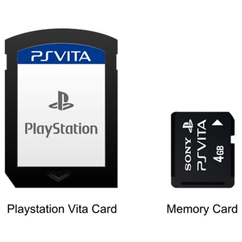 Memory Ps Vita pre order your sd2vita cart to microsd adapter