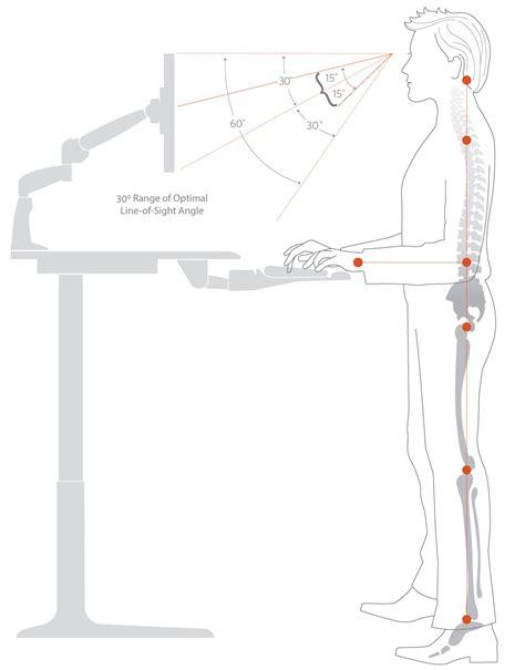 standing desks ergonomics ergonomics for standing desks hostgarcia