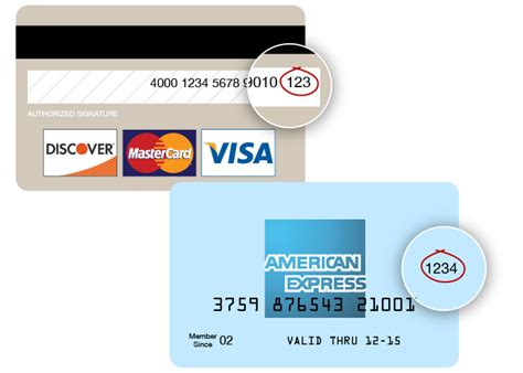 Sle Credit Card Number With Cvv2 Code Image Gallery Cvv Code