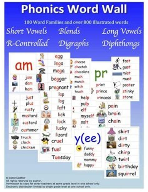 spelling pattern word wall phonics words word walls and phonics on pinterest