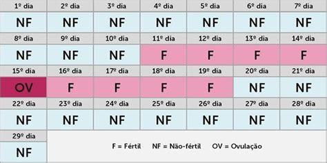 Calendario Do Periodo Fertil Tabelinha Para Engravidar O Que 233 E Como Fazer A Sua