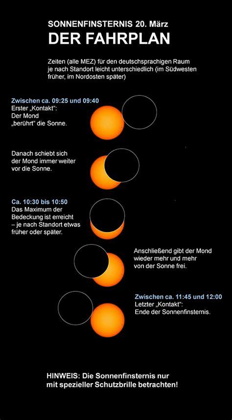 wann ist die nächste sonnenfinsternis in deutschland dlr next am 20 m 228 rz sonnenfinsternis