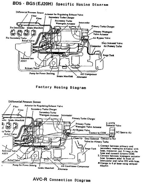 motor repair manual 1993 subaru svx engine control subaru svx parts diagram subaru auto wiring diagram