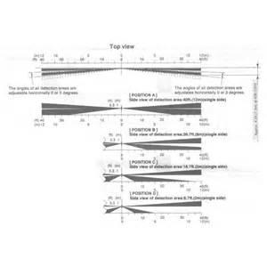 sensore per esterno sensore esterno a tenda wireless immune animali per sydra 64