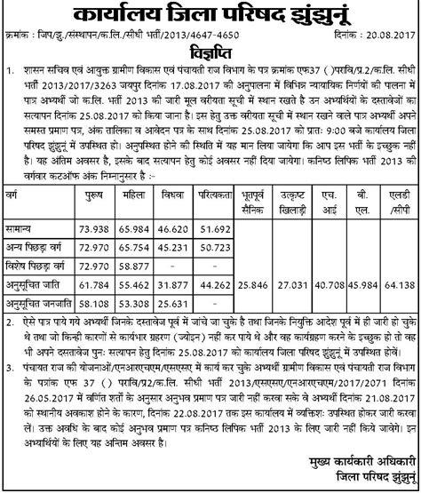 Fast Mba Merit List 2017 by Panchayati Raj Ldc Recruitment 2013 News 11485 Posts
