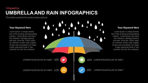 rain powerpoint themes umbrella and rain infographics powerpoint and keynote