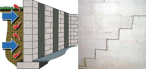 block foundation crack repair and waterproofing ma nh