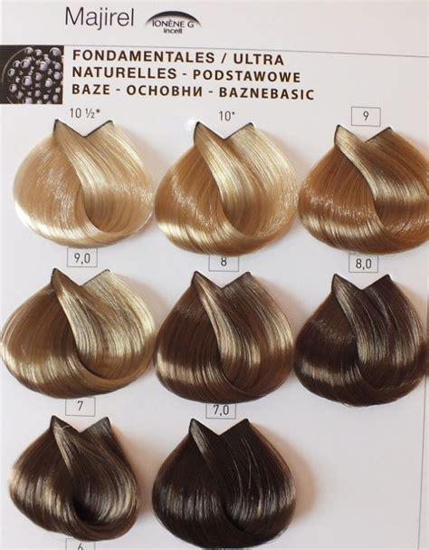 majirel color chart loreal majirel color chart of jas hair color chart