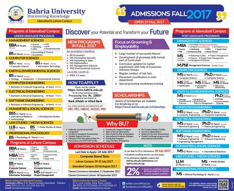 Entrance For Mba 2017 Dates by Bahria Lahore Bba Mba Admission 2017 Form