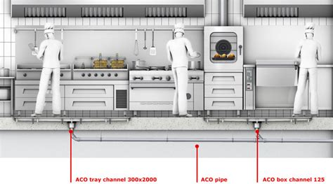 Commercial Sink Drains by Aco Commercial Kitchens