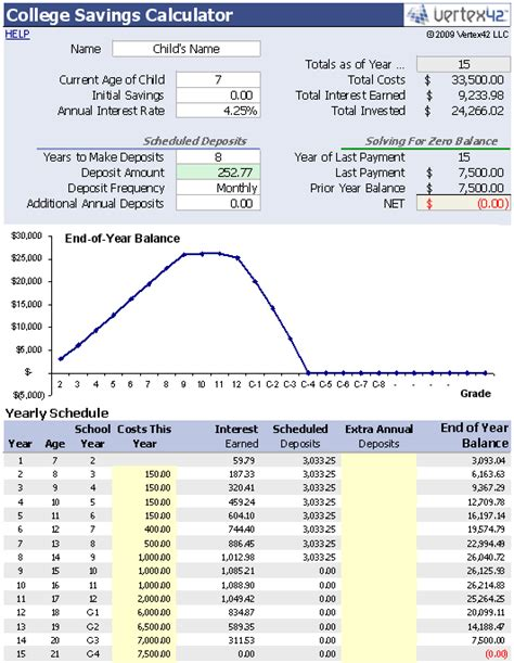 100 npv calculation excel template financial ratio