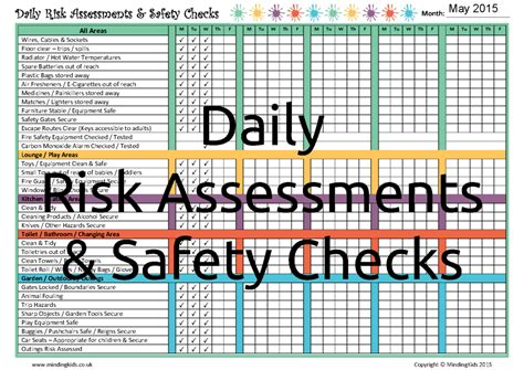 Safe Background Check Daily Risk Assessments Safety Checks Mindingkids