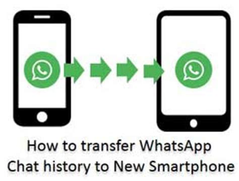 how to transfer whatsapp chats from android to iphone easily transfer whatsapp chat history to new smartphone