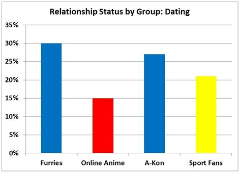 dating site for anime fans dating website anime fans