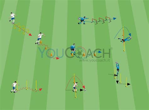 esercizi portiere circuito tecnico coordinativo per i portieri youcoach