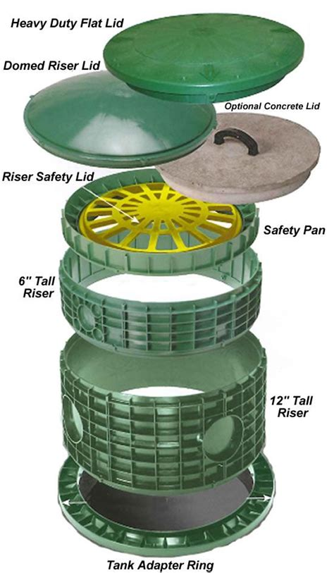 tuf tite septic tank risers  lids septic tank cover