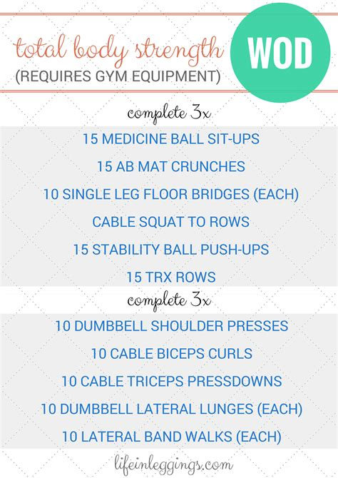 strength workout plan at home beginner s workout