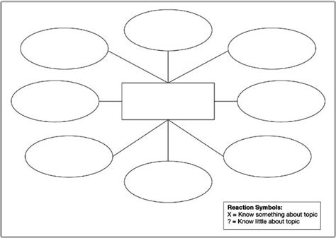 concept map templates pix for gt blank concept map with 5 bubbles masters