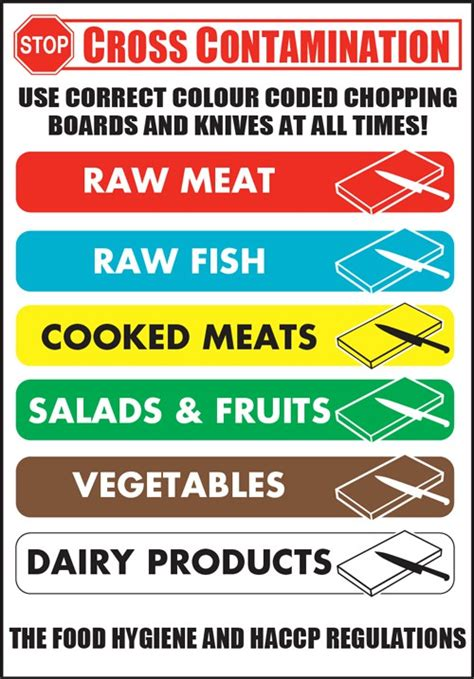 Colored Kitchen Knives chopping board color coding google search cooking tips